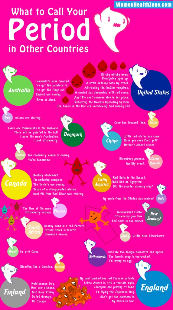 Other names for your menstrual period from around the globe